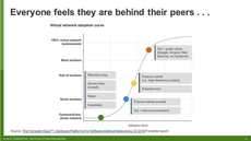 It's Time To Throw Out Five Old Networking Metrics And Embrace Five New Ones