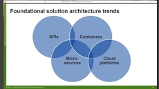 Use Microservices And External APIs To Drive Digital Transformation