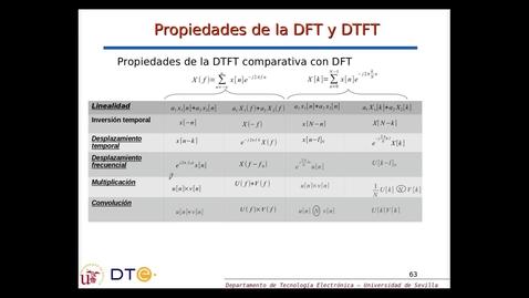 Miniatura para la entrada T2_15_dtft4.mp4
