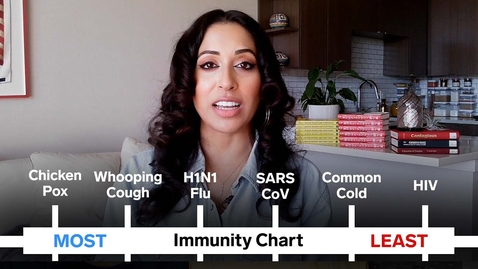 Thumbnail for entry Covid-19 Immunity Compared to 6 Other Diseases (Common Cold, HIV, SARS, and More) | Cause + Control