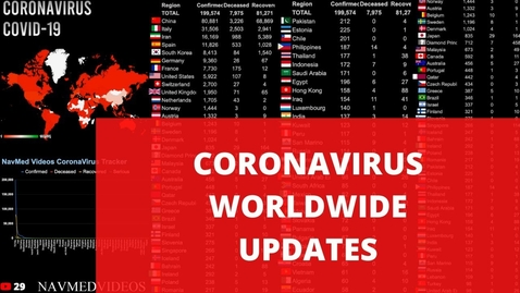 Thumbnail for entry Coronavirus World stats and figures of the pandemic - The 1st April count and figures