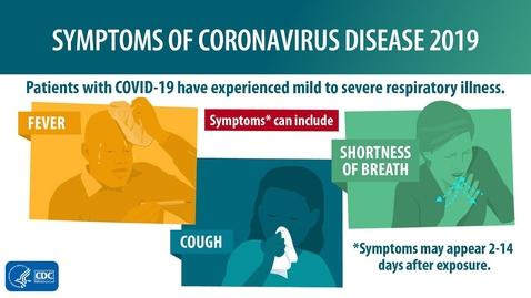 Thumbnail for entry Symptoms of Coronavirus Disease 2019
