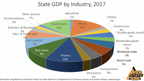 Thumbnail for entry State of the Oklahoma Rural Economy