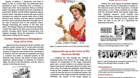 Thumbnail for entry Anelia Slavoff: Description of Research: Aspasia After Antiquity