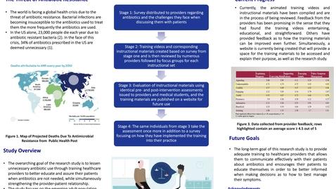 Thumbnail for entry Maya Fanus: Improving Provider Communication to Enhance Antibiotic Stewardship