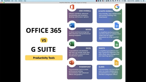Thumbnail for entry Productivity Applications- Working Collaboratively with Office 365 and Google Workspace at Penn State