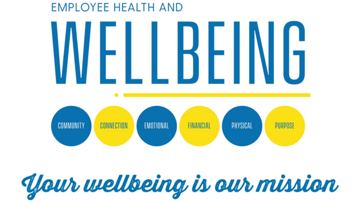 Thumbnail for channel Employee Health And Wellbeing