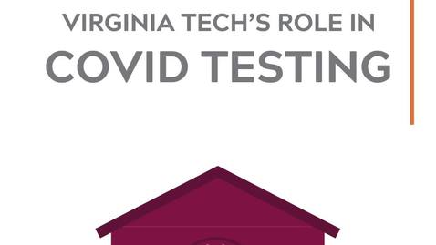 Thumbnail for entry Virginia Tech COVID-19 testing lab ramps up analysis