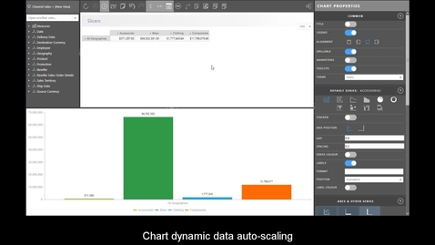Thumbnail for entry Dynamic Chart Auto Scale