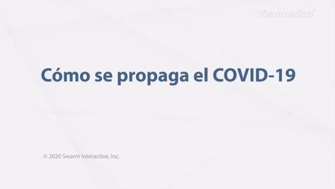 Miniatura para la entrada Cómo se propaga el Coronavirus