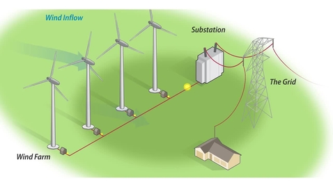 Thumbnail for entry Renewables: Wind