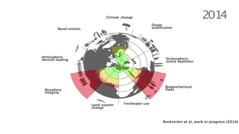 Thumbnail for entry Interactions Between Planetary Boundaries