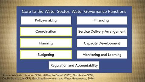 Thumbnail for entry Water Governance
