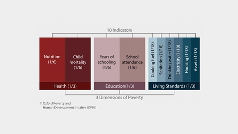 Thumbnail for entry Measuring multidimensional poverty