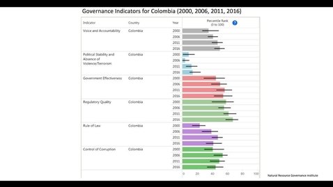 Thumbnail for entry Natural Resources and the Broader Governance Framework