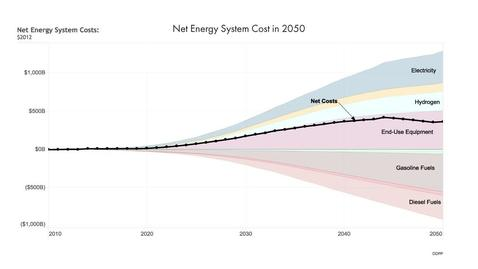 Thumbnail for entry Case Study: US Deep Decarbonization (Part 2)