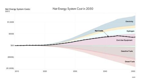 Thumbnail for entry Case Study: US Deep Decarbonization (Part 2)