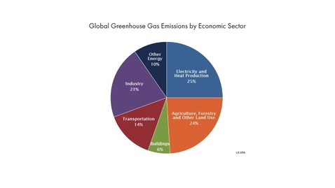 Thumbnail for entry GHG Mitigation in Agriculture, Part 1