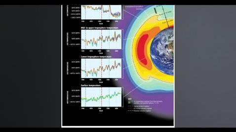 Thumbnail for entry Detecting Climate Change