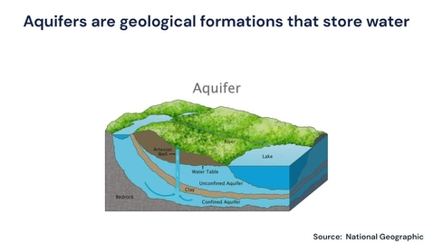 Thumbnail for entry Case study: Draft Law on Transboundary Aquifers