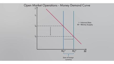 Thumbnail for entry Monetary Policy Under Fixed and Floating Exchange Rates