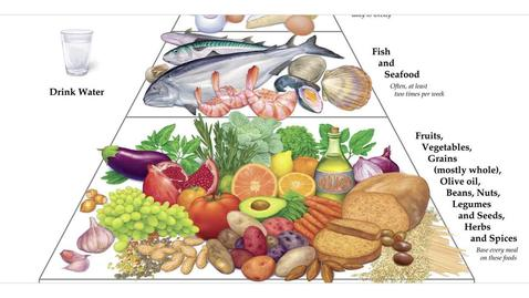Thumbnail for entry Health Benefits of the Mediterranean Diet and Perspectives for Its Utilization as an Educational Tool for Promoting Diet Sustainability-- Theoretical Chapter