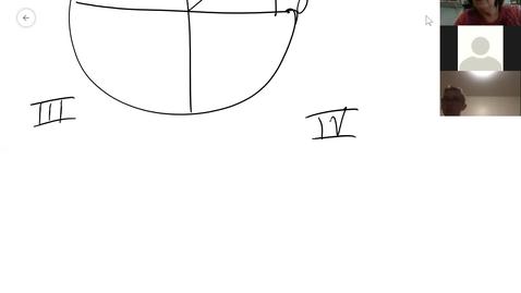 Thumbnail for entry zoom_alg2 9-3 unit circle