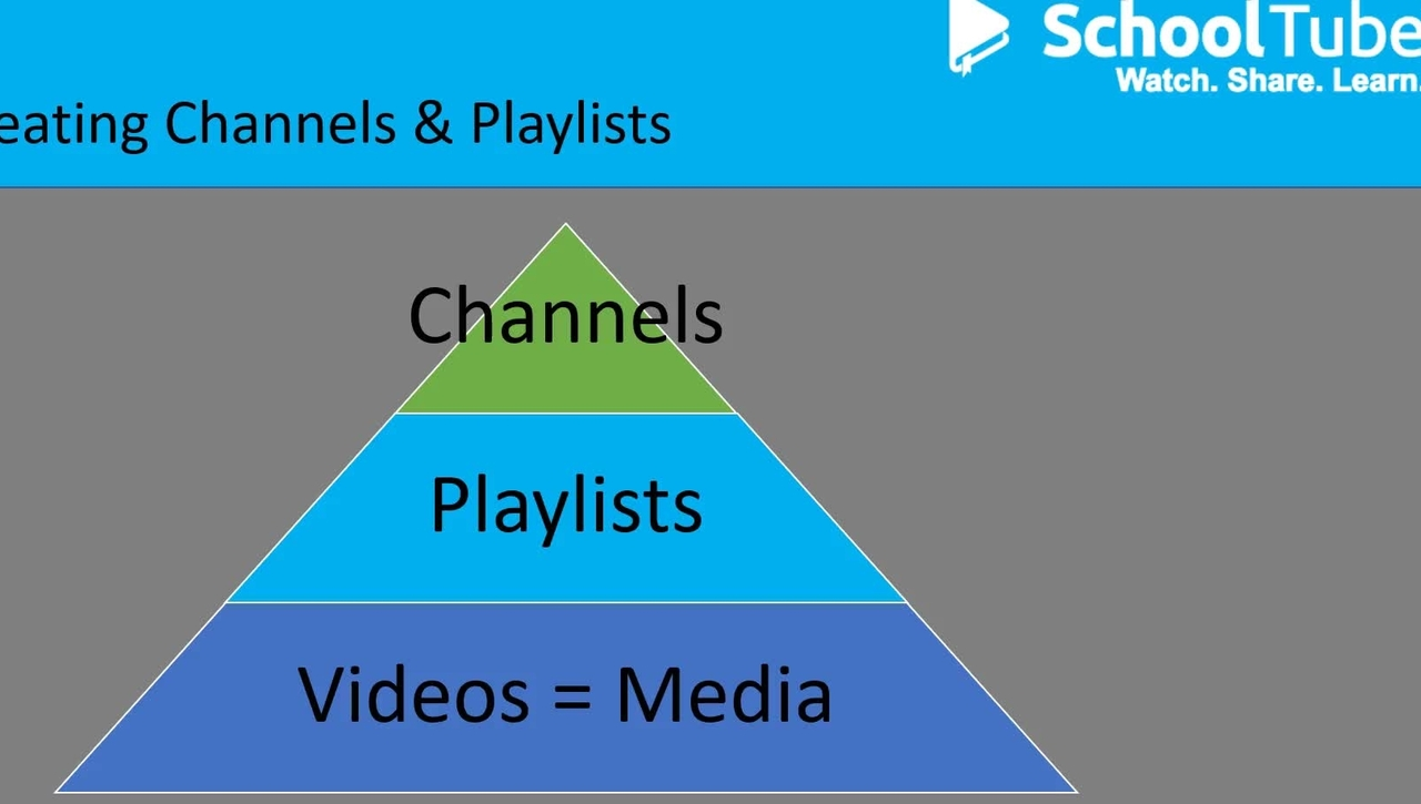 How to Create & Manage Channels and Playlists on SchoolTube