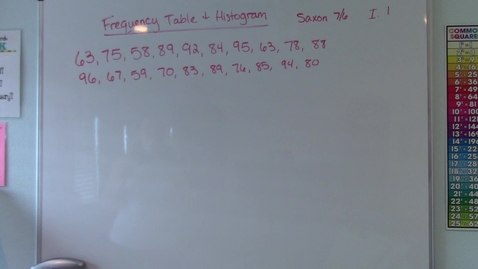 Thumbnail for entry Investigation 1 - Frequency Tables and Histograms