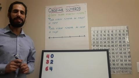 Thumbnail for entry 5.15.20 Mini lección de matemáticas