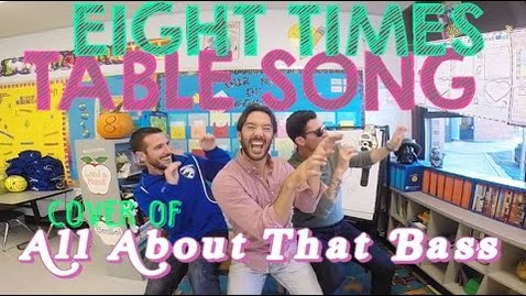 Thumbnail for entry Eight Times Table Song (Cover of All About That Bass by Meghan Trainor)
