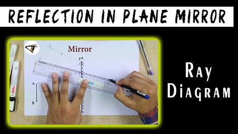 Thumbnail for entry Light Reflection in Plane Mirror | Ray Diagram | Physics | Science | LetsTute