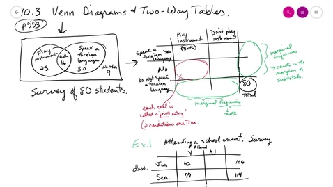 Thumbnail for entry alg2 10-3A venn diag tables