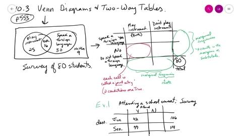 Thumbnail for entry alg2 10-3A venn diag tables
