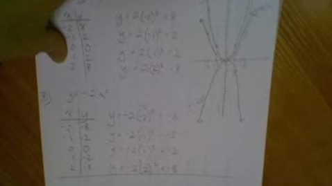 Thumbnail for entry Algebra I - Quadratic Functions (8.1) Part 2
