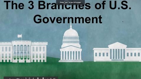 Thumbnail for entry The Legislative Branch