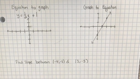Thumbnail for entry Mr. Lamarre's Extra Help: Slope Intercept Form Quiz Review