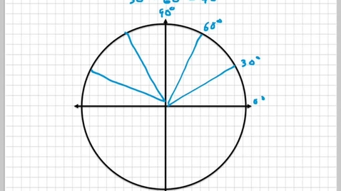 Thumbnail for entry How do you build the unit circle? part2