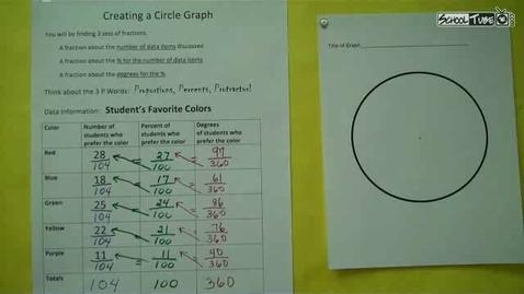 Thumbnail for entry Mathlady Circle Graphs Pt 4