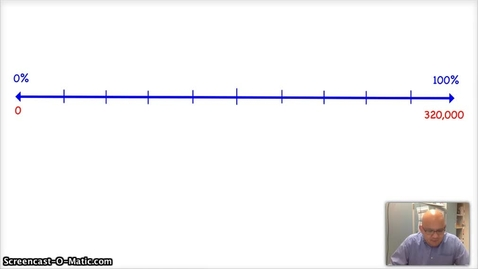 Thumbnail for entry FInding Percent of a Number with a Number Line