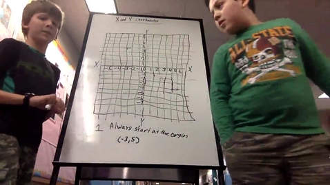Thumbnail for entry Coordinate Planes
