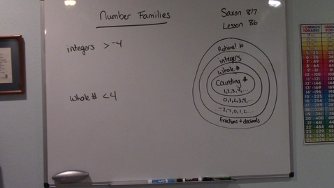 Thumbnail for entry Saxon 8/7 - Lesson 86 - Number Families
