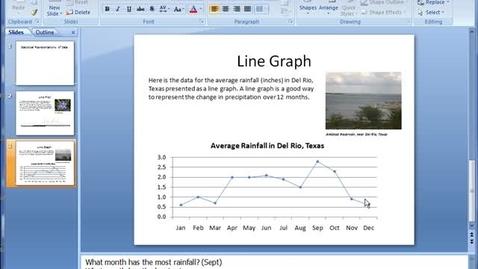 Thumbnail for entry Bar Graph