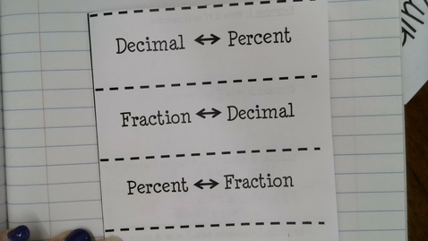 Thumbnail for entry Relating Percent to Decimals and fractions and comparing them