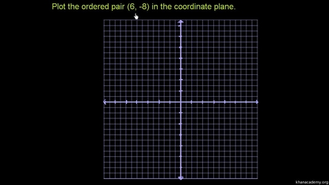 Thumbnail for entry Plotting ordered pairs