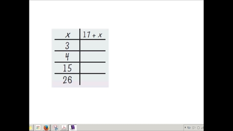 Thumbnail for entry Evaluating Algebraic Expressions in a Table