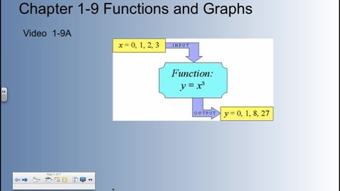 Thumbnail for entry Algebra Chapter 1-9A  Video A