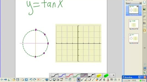 Thumbnail for entry Tan and Cot Graph Examples