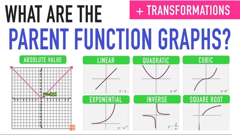 Thumbnail for entry THE PARENT FUNCTION GRAPHS AND TRANSFORMATIONS!