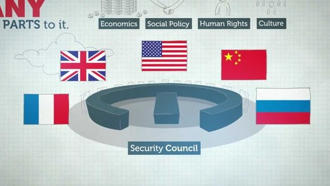 Thumbnail for entry How does the United Nations work? | RMIT University